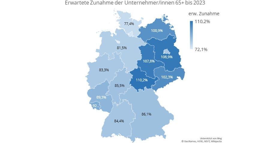 Nachfolgemonitor 2020: Die älternen Unternehmer nehmen deutlich in Ost-Deutschland zu